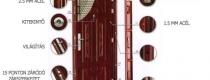 Panellakások, társasházak bejárati ajtói?